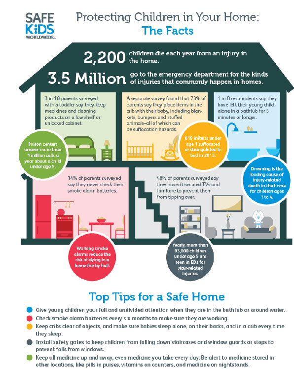 babyproofing_infographic